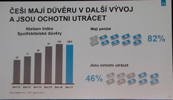 Rostoucí ekonomika nahrává tomu, že si Češi jsou ochotni za kvalitní zboží připlatit navzdory faktu, že jsou spolu se Slováky evropskými šampiny ve vyhledávání výhodných akcí