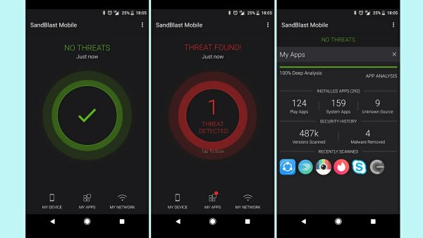 SandBlast Mobile 3.0 – bezpečnostní řešení s technologií prevence hrozeb pro podniková mobilní zařízení