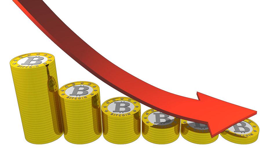 V dolarech vyjádřená hodnota bitcoinu propadla za necelý rok o přibližně tři čtvrtiny.