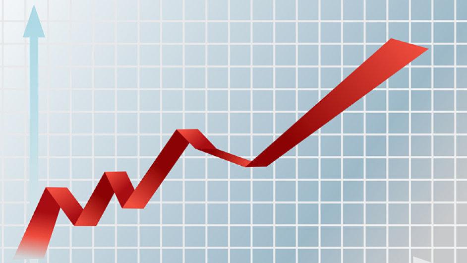 Vývoj HDP (ilustrační foto)