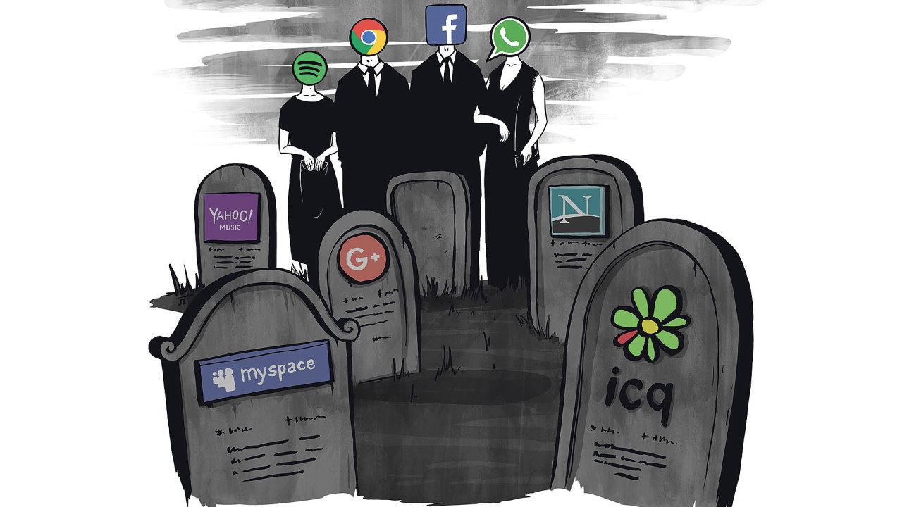 Ještě před tím, než Facebook získal miliardy uživatelů, musel sám bojovat omísto navýsluní. Až doroku 2008 měl více uživatelů konkurenční MySpace, vpodstatě první sociální síť nasvětě.