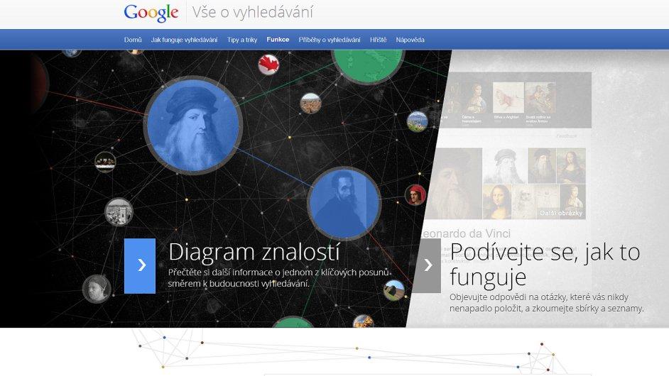 Google Diagram znalostí
