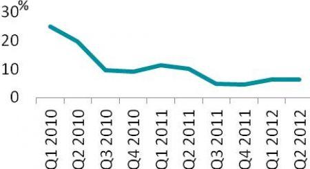 graf plzen