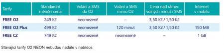 Nové tarify O2