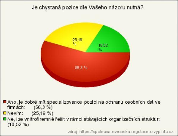 Průzkum společnosti Safetica 5