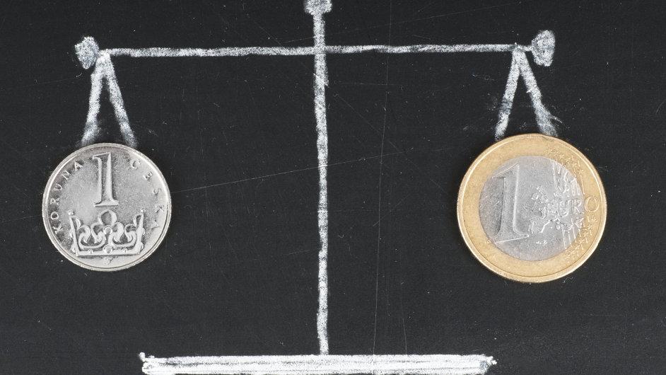 Koruna vůči evropské měně sílí zejména díky dobré kondici české ekonomiky.