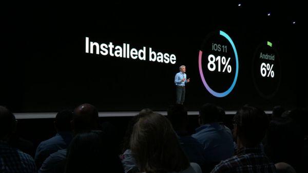 Novinky v iOS 12 a MacOS Mojave