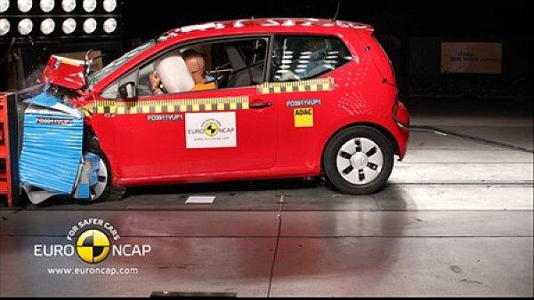 Škoda Citigo Euro NCAP