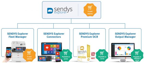 OKI SENDYS Explorer Software