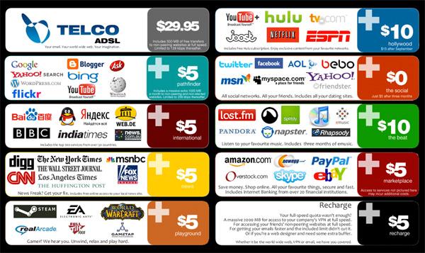 net neutrality schema