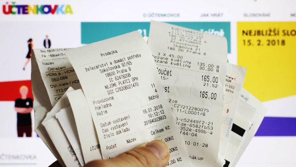 Uctenkova Loterie Pritahuje Profesionalni Hrace Zvladnou