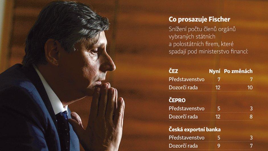 Plán ministra financí v demisi Jana Fischera: