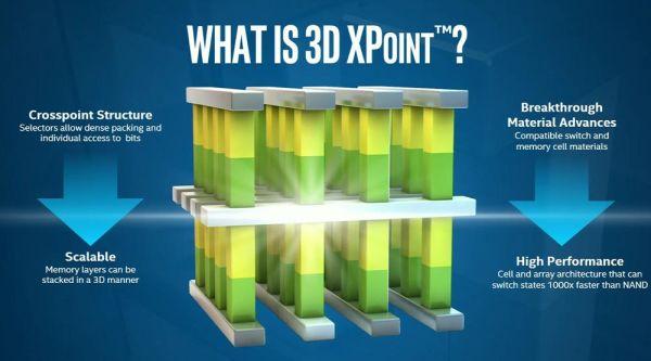 Intel Optane 1