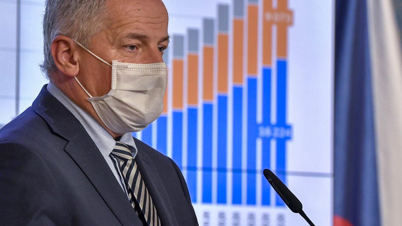 Ministr zdravotnictví Roman Prymula oznámil další zpřísnění opatření v boji s koronavirovou epidemií.