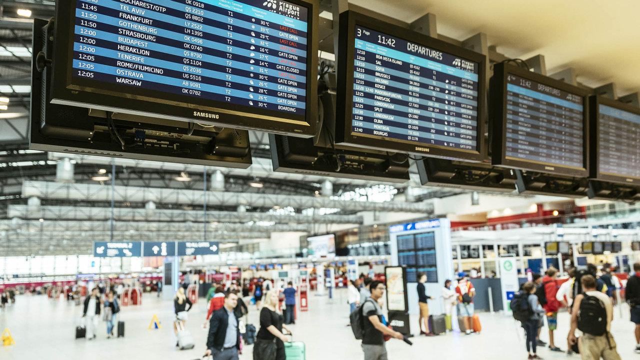 Průměrná kompenzace Čechů za zpožděné lety je 350 eur.