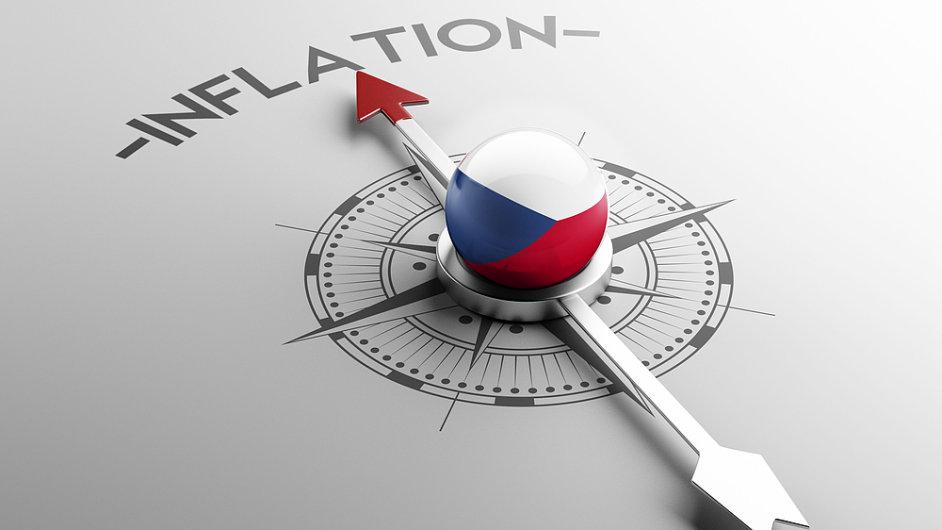 Inflace v Česku zpomalila na 0,2 procenta.