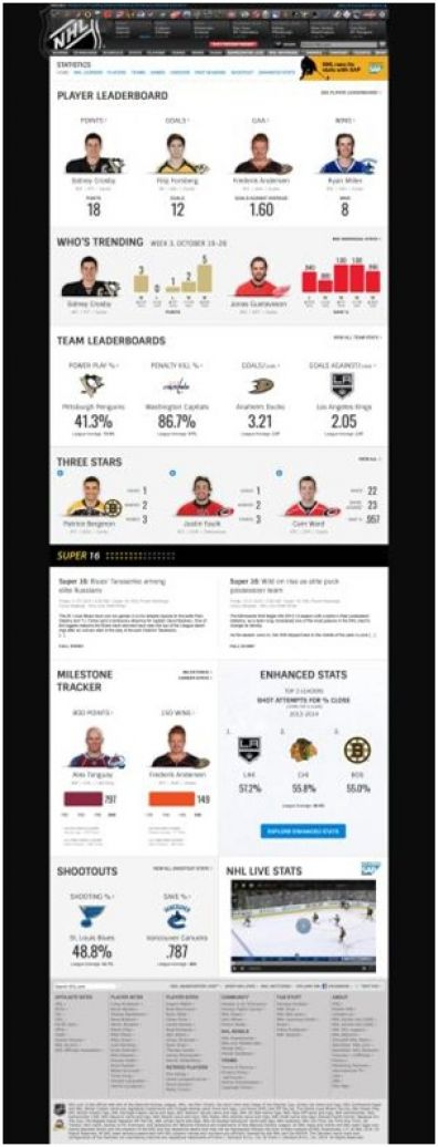 NHLcom statistiky1