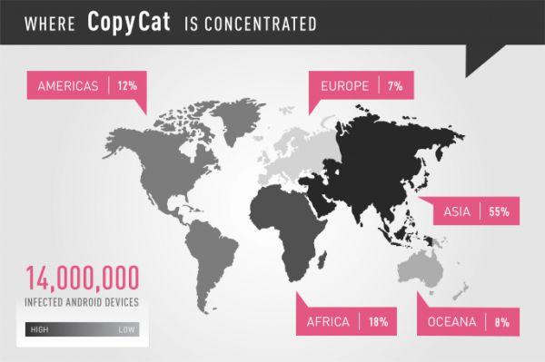 Mobilní malware CopyCat infikoval 14 milionů mobilních zařízení