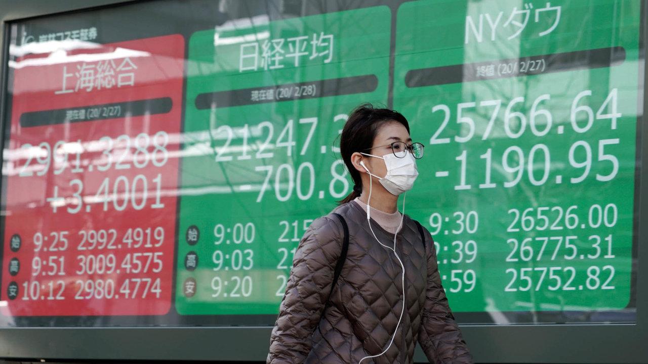 Popropadu zposledních dní hodnota akcií opět začíná růst.