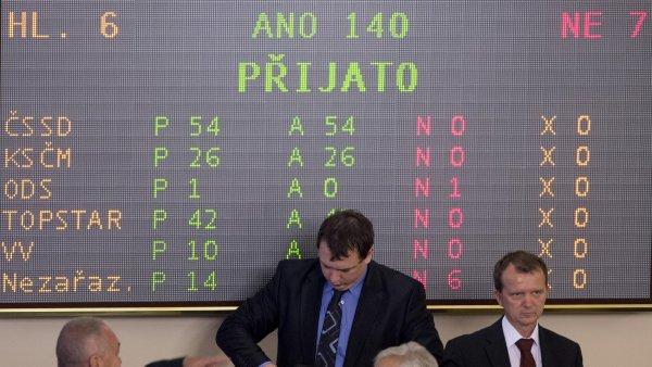 Výsledek hlasování o rozpuštění