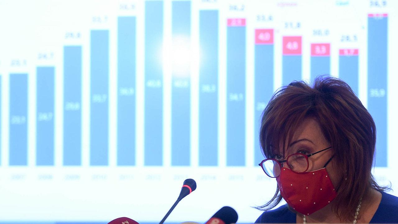 Dluh Česka vzrostl loni ke dvěma bilionům. Na přelomu let 2022 a 2023 může ale překonat 3 biliony. Růst dluhu bude podle ekonomů nutné přibrzdit, to pocítí spotřebitelé.