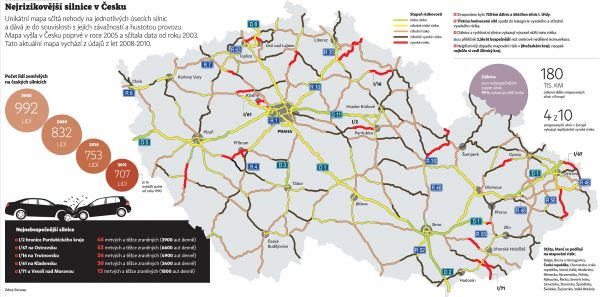 Mapa silnic podle rizika