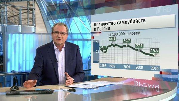 Zprávy ruského Prvního kanálu (ilustrační foto)
