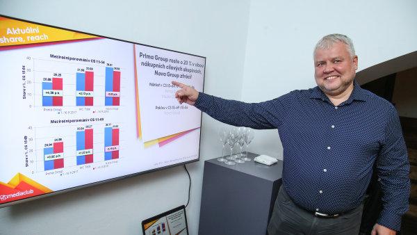 Ladislav Dianiška (Media Club) představuje cenovou politiku