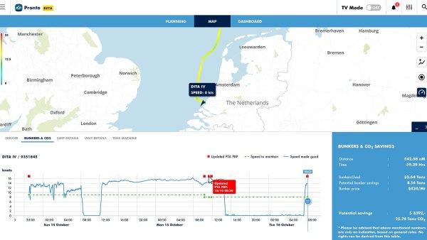 Zobrazená data ukazují rejdařům ideální rychlost jejich lodí i možnou úsporu paliva a oxidu uhličitého.
