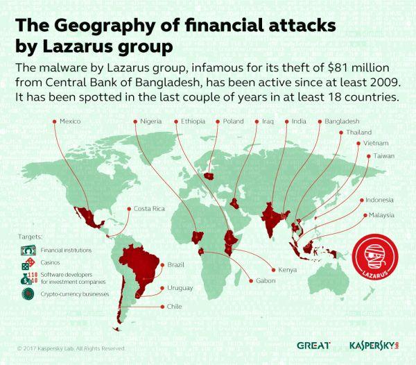 KL Lazarus Map