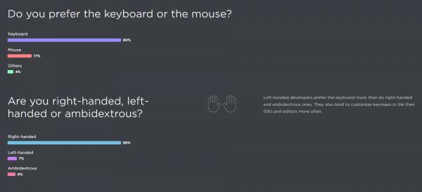 JB chování developerů 6