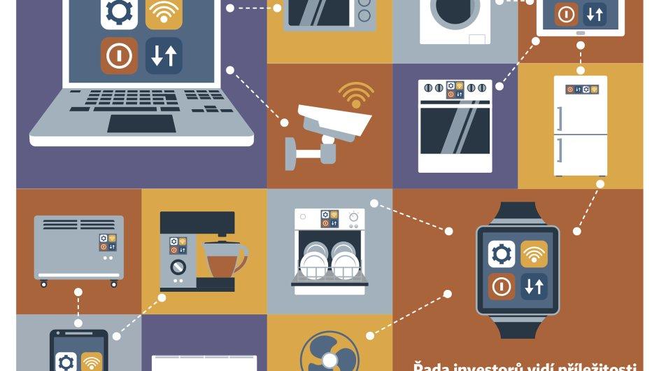 """Řada investorů vidí příležitosti v takzvaném internetu věcí, tedy dálkovém propojení a ovládání """"chytrých"""" zařízení."""