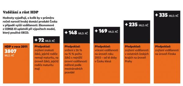 VZD�L�N� A R�ST HDP
