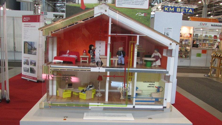 Model pasivního domu