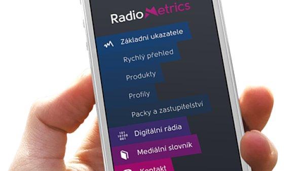 Aplikace RadioMetrics přináší data s aktuální poslechovostí rádií