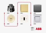 Historické milníky ABB - vypínače