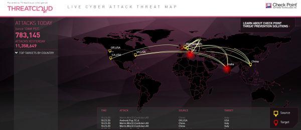 Online mapa kybernetických hrozeb ThreatCloud Map