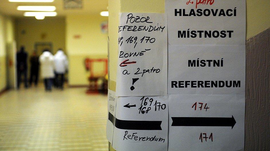 Plzeňské referendum