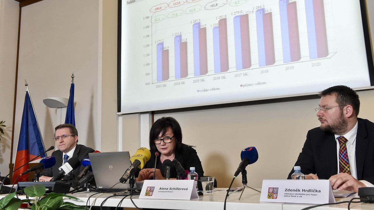 Ministryně financí Alena Schillerová zatím nesdělila, jak se s nároky ministrů vypořádá.