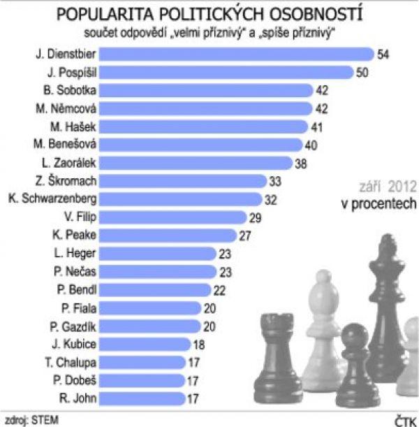 POPULARITA MINENI 191