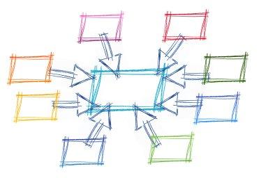Centralizace, ilustrace