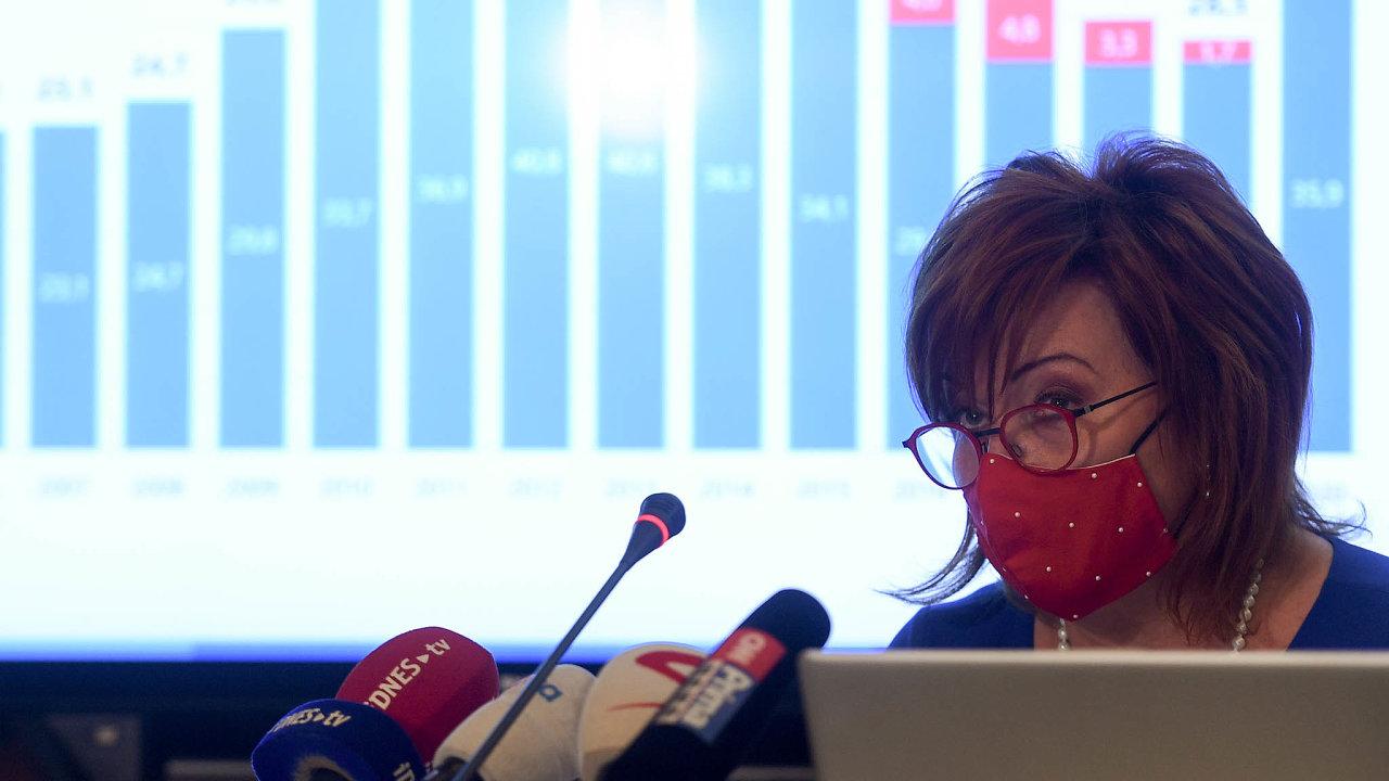 Ministryně financí Alena Schillerová na tiskové konferenci představila výsledky státního rozpočtu za rok 2020.