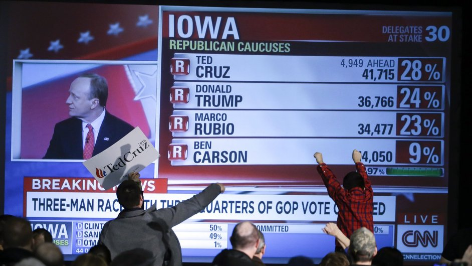 Nečekaně skončilo nominační hlasování republikánů. Zvítězil Ted Cruz, až za ním byli Donald Trump a Marco Rubio.